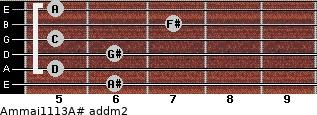 Am(maj11/13)/A# add(m2) guitar chord