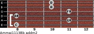 Am(maj11/13)/Bb add(m2) guitar chord