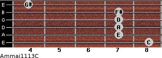 Am(maj11/13)/C for guitar on frets 8, 7, 7, 7, 7, 4