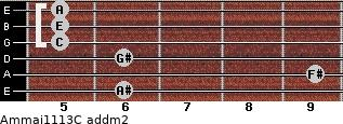 Am(maj11/13)/C add(m2) guitar chord