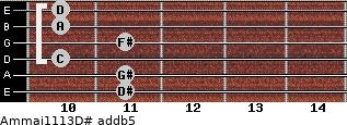 Am(maj11/13)/D# add(b5) guitar chord