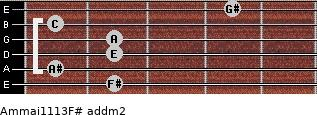 Am(maj11/13)/F# add(m2) guitar chord
