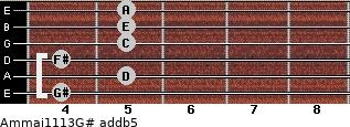 Am(maj11/13)/G# add(b5) guitar chord