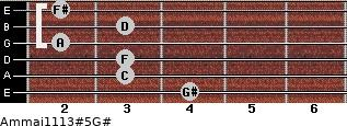 Am(maj11/13)#5/G# for guitar on frets 4, 3, 3, 2, 3, 2