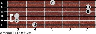 Am(maj11/13)#5/G# for guitar on frets 4, 3, 3, 7, 7, 5