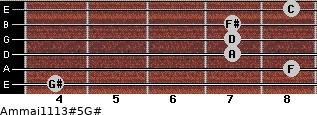 Am(maj11/13)#5/G# for guitar on frets 4, 8, 7, 7, 7, 8