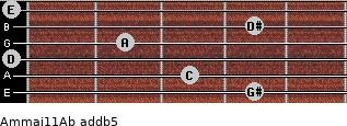 Am(maj11)/Ab add(b5) guitar chord