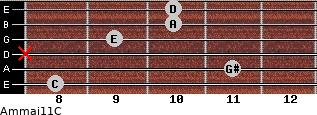 Am(maj11)/C for guitar on frets 8, 11, x, 9, 10, 10