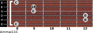 Am(maj11)/C for guitar on frets 8, 12, 12, 9, 9, 8