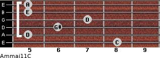 Am(maj11)/C for guitar on frets 8, 5, 6, 7, 5, 5