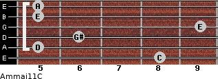 Am(maj11)/C for guitar on frets 8, 5, 6, 9, 5, 5