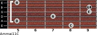 Am(maj11)/C for guitar on frets 8, 5, 7, 9, 9, 5