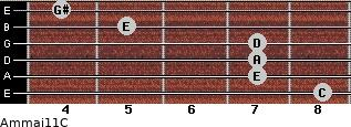 Am(maj11)/C for guitar on frets 8, 7, 7, 7, 5, 4