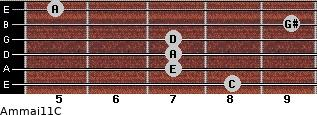 Am(maj11)/C for guitar on frets 8, 7, 7, 7, 9, 5