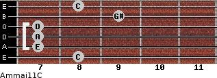 Am(maj11)/C for guitar on frets 8, 7, 7, 7, 9, 8