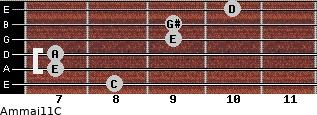 Am(maj11)/C for guitar on frets 8, 7, 7, 9, 9, 10