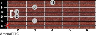 Am(maj11)/C for guitar on frets x, 3, 2, 2, 3, 4