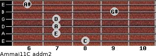 Am(maj11)/C add(m2) guitar chord