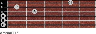 Am(maj11)/E for guitar on frets 0, 0, 0, 2, 1, 4