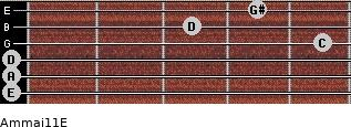 Am(maj11)/E for guitar on frets 0, 0, 0, 5, 3, 4