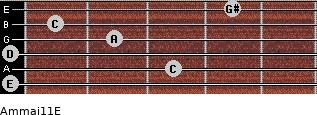 Am(maj11)/E for guitar on frets 0, 3, 0, 2, 1, 4