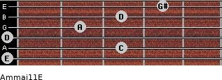 Am(maj11)/E for guitar on frets 0, 3, 0, 2, 3, 4