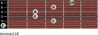 Am(maj11)/E for guitar on frets 0, 3, 2, 2, 3, 4