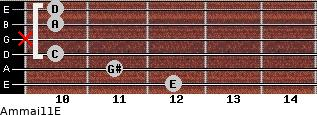 Am(maj11)/E for guitar on frets 12, 11, 10, x, 10, 10