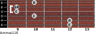 Am(maj11)/E for guitar on frets 12, 12, 10, 9, 9, 10