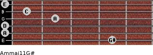 Am(maj11)/G# for guitar on frets 4, 0, 0, 2, 1, 0