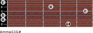 Am(maj11)/G# for guitar on frets 4, 0, 0, 5, 3, 0