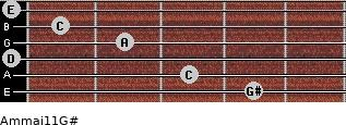 Am(maj11)/G# for guitar on frets 4, 3, 0, 2, 1, 0