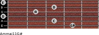 Am(maj11)/G# for guitar on frets 4, 3, 0, 2, 3, 0