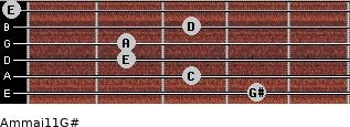 Am(maj11)/G# for guitar on frets 4, 3, 2, 2, 3, 0