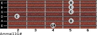 Am(maj11)/G# for guitar on frets 4, 5, 2, 5, 5, 5