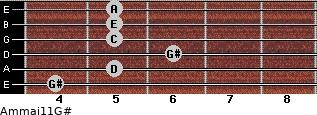Am(maj11)/G# for guitar on frets 4, 5, 6, 5, 5, 5