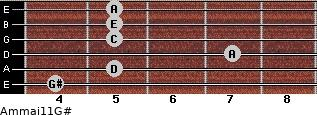 Am(maj11)/G# for guitar on frets 4, 5, 7, 5, 5, 5