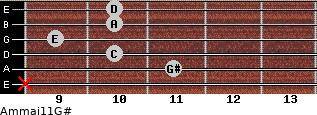Am(maj11)/G# for guitar on frets x, 11, 10, 9, 10, 10