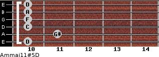 Am(maj11)#5/D for guitar on frets 10, 11, 10, 10, 10, 10