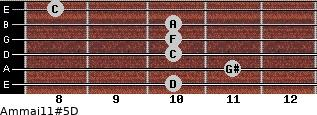 Am(maj11)#5/D for guitar on frets 10, 11, 10, 10, 10, 8