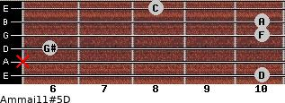 Am(maj11)#5/D for guitar on frets 10, x, 6, 10, 10, 8