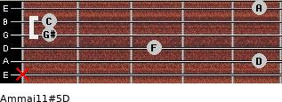 Am(maj11)#5/D for guitar on frets x, 5, 3, 1, 1, 5