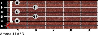 Am(maj11)#5/D for guitar on frets x, 5, 6, 5, 6, 5