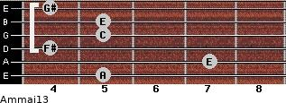 Am(maj13) for guitar on frets 5, 7, 4, 5, 5, 4