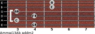 Am(maj13)/Ab add(m2) guitar chord