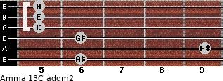 Am(maj13)/C add(m2) guitar chord