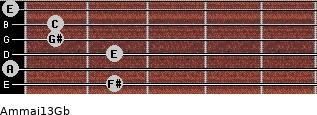 Am(maj13)/Gb guitar chord