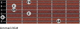 Am(maj13)/G# for guitar on frets 4, 0, 2, 1, 1, 2