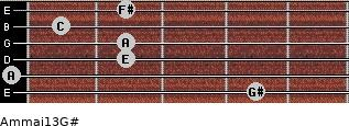 Am(maj13)/G# for guitar on frets 4, 0, 2, 2, 1, 2