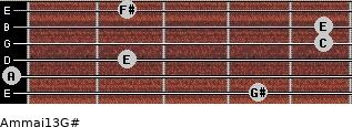 Am(maj13)/G# for guitar on frets 4, 0, 2, 5, 5, 2
